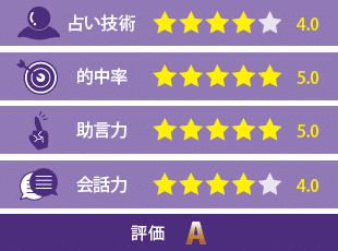 相沢優汰先生の評価