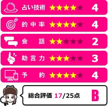 美鈴先生の評価
