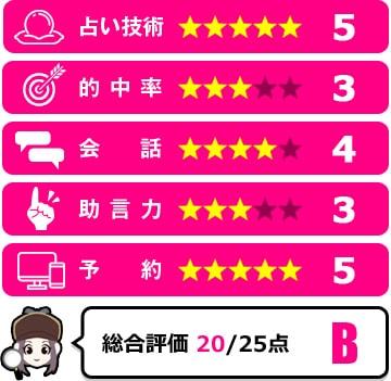 清道先生の評価