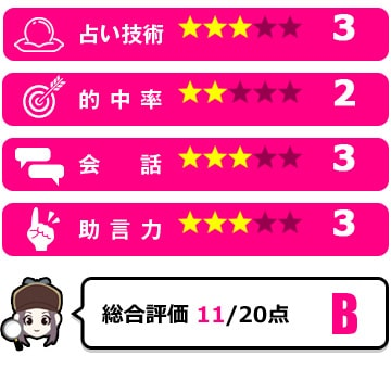 華恋先生の評価